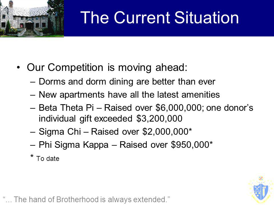 Our Competition is moving ahead: –Dorms and dorm dining are better than ever –New apartments have all the latest amenities –Beta Theta Pi – Raised over $6,000,000; one donors individual gift exceeded $3,200,000 –Sigma Chi – Raised over $2,000,000* –Phi Sigma Kappa – Raised over $950,000* * To date The Current Situation...