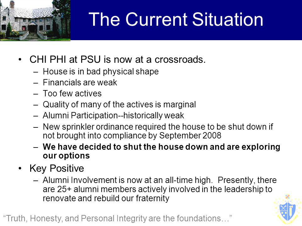 Truth, Honesty, and Personal Integrity are the foundations… The Current Situation CHI PHI at PSU is now at a crossroads.