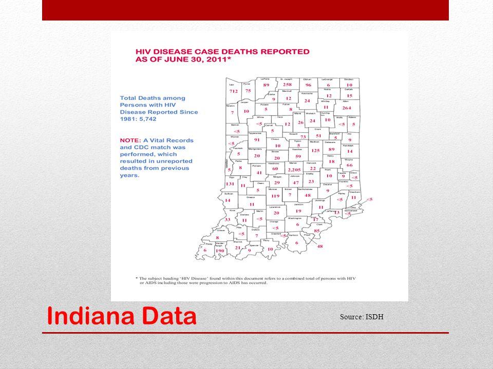 Indiana Data Source: ISDH