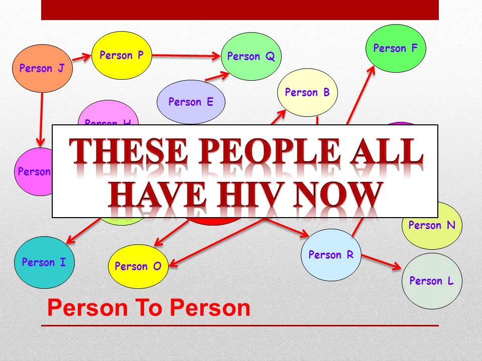HIV + Person Person E Person B Person G Person D Person H Person P Person Q Person M Person F Person N Person L Person O Person I Person R Person K Pe