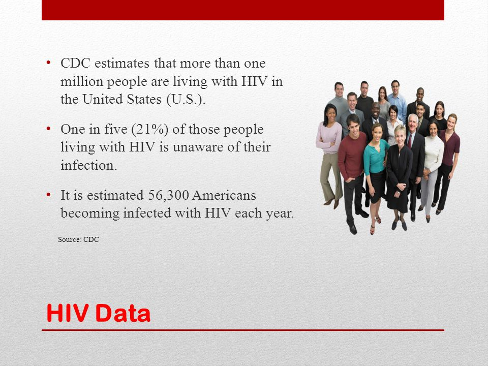 HIV Data CDC estimates that more than one million people are living with HIV in the United States (U.S.). One in five (21%) of those people living wit