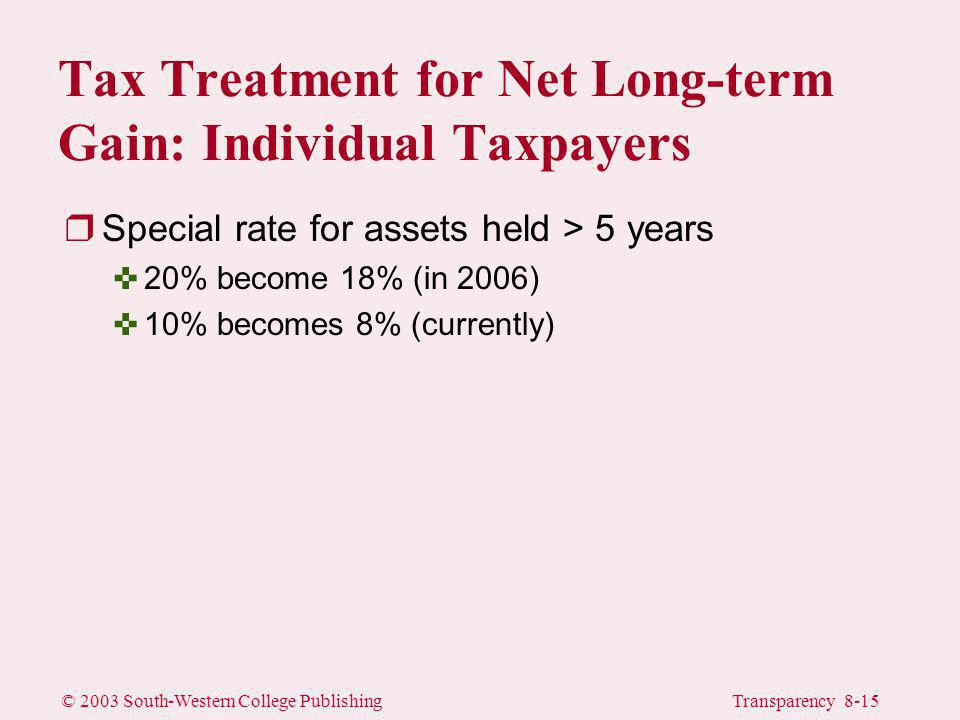 © 2003 South-Western College PublishingTransparency 8-15 rSpecial rate for assets held > 5 years <20% become 18% (in 2006) <10% becomes 8% (currently) Tax Treatment for Net Long-term Gain: Individual Taxpayers