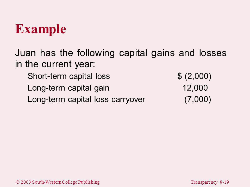 © 2003 South-Western College PublishingTransparency 8-19 Juan has the following capital gains and losses in the current year: Short-term capital loss$ (2,000) Long-term capital gain 12,000 Long-term capital loss carryover (7,000) Example
