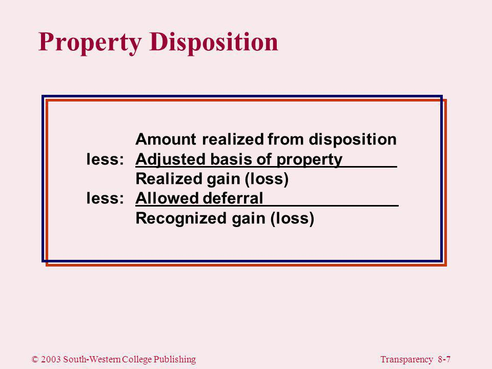 © 2003 South-Western College PublishingTransparency 8-7 Property Disposition Amount realized from disposition less:Adjusted basis of property Realized gain (loss) less:Allowed deferral Recognized gain (loss)