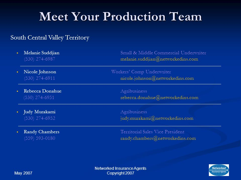 May 2007 Networked Insurance Agents Copyright 2007 Meet Your Production Team South Central Valley Territory Melanie SuddjianSmall & Middle Commercial Underwriter (530) 274-6987melanie.suddjian@networkedins.com Nicole JohnsonWorkers Comp Underwriter (530) 274-6911nicole.johnson@networkedins.com Rebecca DonahueAgribusiness (530) 274-6951 rebecca.donahue@networkedins.com Judy MurakamiAgribusiness (530) 274-6952judy.murakami@networkedins.com Randy ChambersTerritorial Sales Vice President (559) 593-0180randy.chambers@networkedins.com
