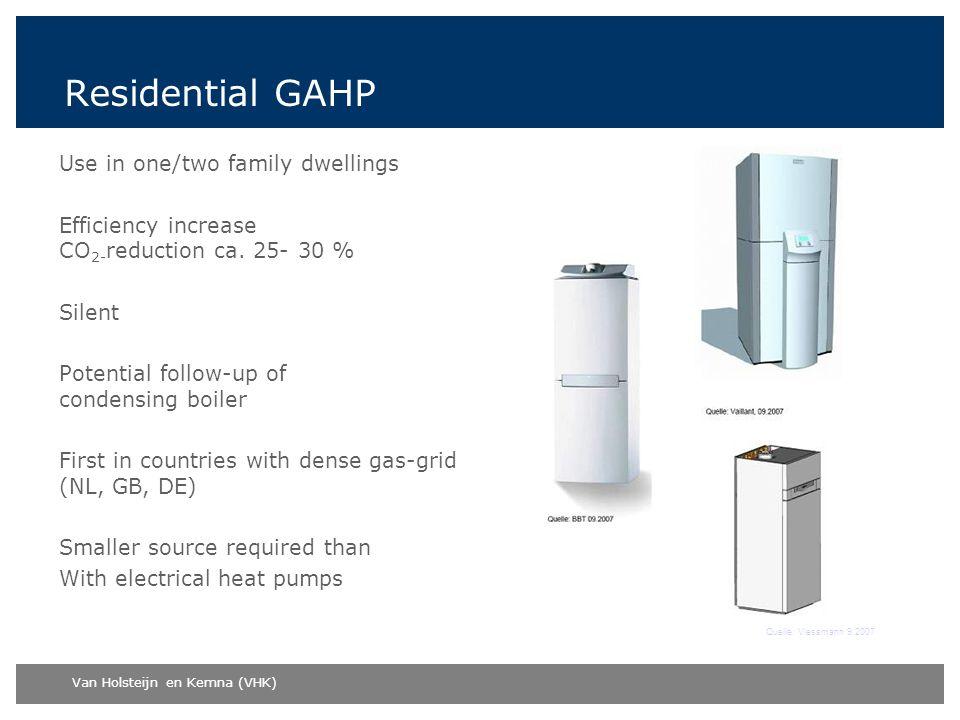 Van Holsteijn en Kemna (VHK) Residential GAHP Use in one/two family dwellings Efficiency increase CO 2- reduction ca. 25- 30 % Silent Potential follow
