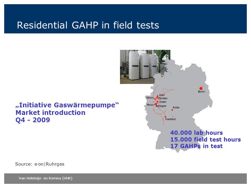 Van Holsteijn en Kemna (VHK) Residential GAHP in field tests Source: e. on|Ruhrgas Initiative Gaswärmepumpe Market introduction Q4 - 2009 40.000 lab h