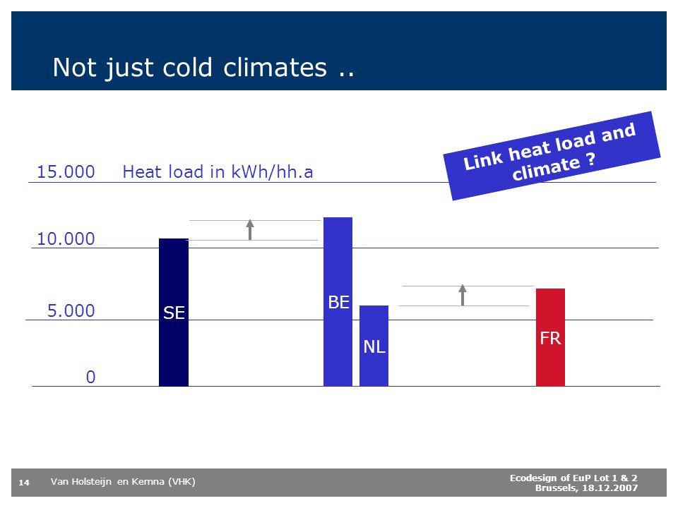 Van Holsteijn en Kemna (VHK) 14 Ecodesign of EuP Lot 1 & 2 Brussels, 18.12.2007 Not just cold climates..