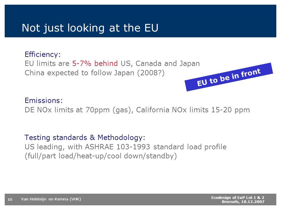 Van Holsteijn en Kemna (VHK) 15 Ecodesign of EuP Lot 1 & 2 Brussels, 18.12.2007 Not just looking at the EU Efficiency: EU limits are 5-7% behind US, C