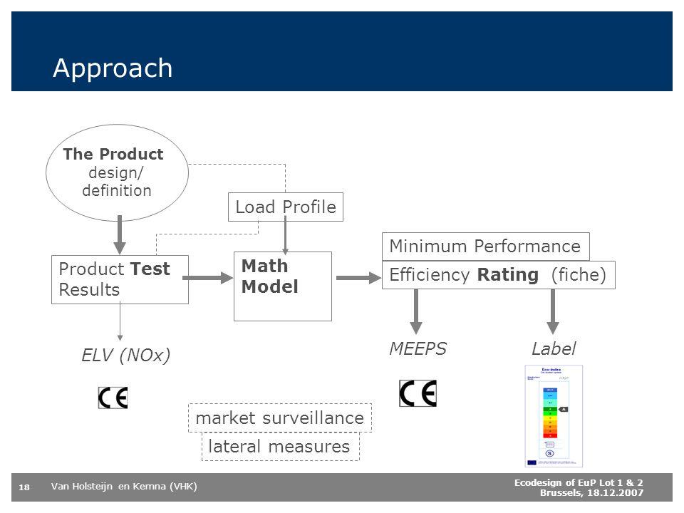 Van Holsteijn en Kemna (VHK) 18 Ecodesign of EuP Lot 1 & 2 Brussels, 18.12.2007 Approach Product Test Results Load Profile Math Model Minimum Performance Efficiency Rating (fiche) MEEPSLabel The Product design/ definition ELV (NOx) market surveillance lateral measures