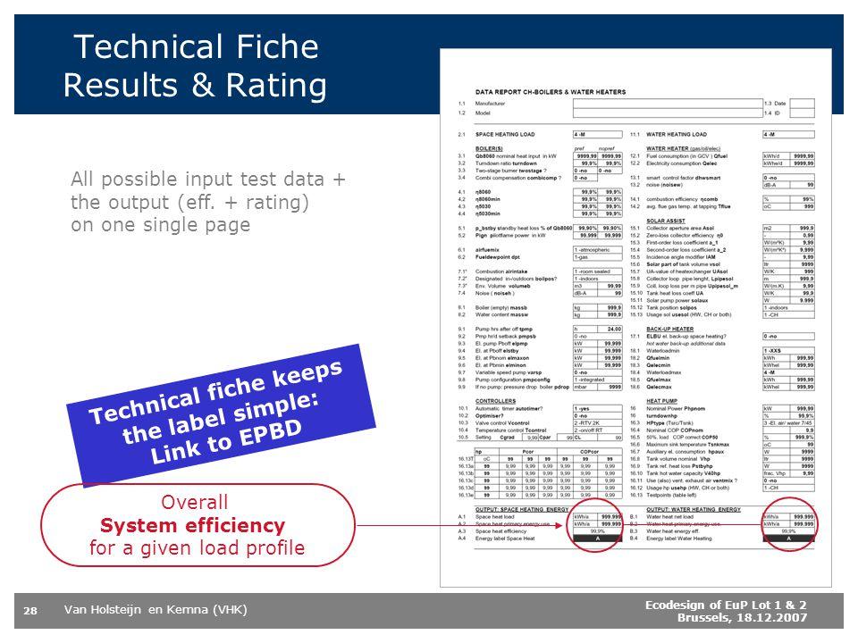 Van Holsteijn en Kemna (VHK) 28 Ecodesign of EuP Lot 1 & 2 Brussels, 18.12.2007 Technical Fiche Results & Rating Technical fiche keeps the label simpl