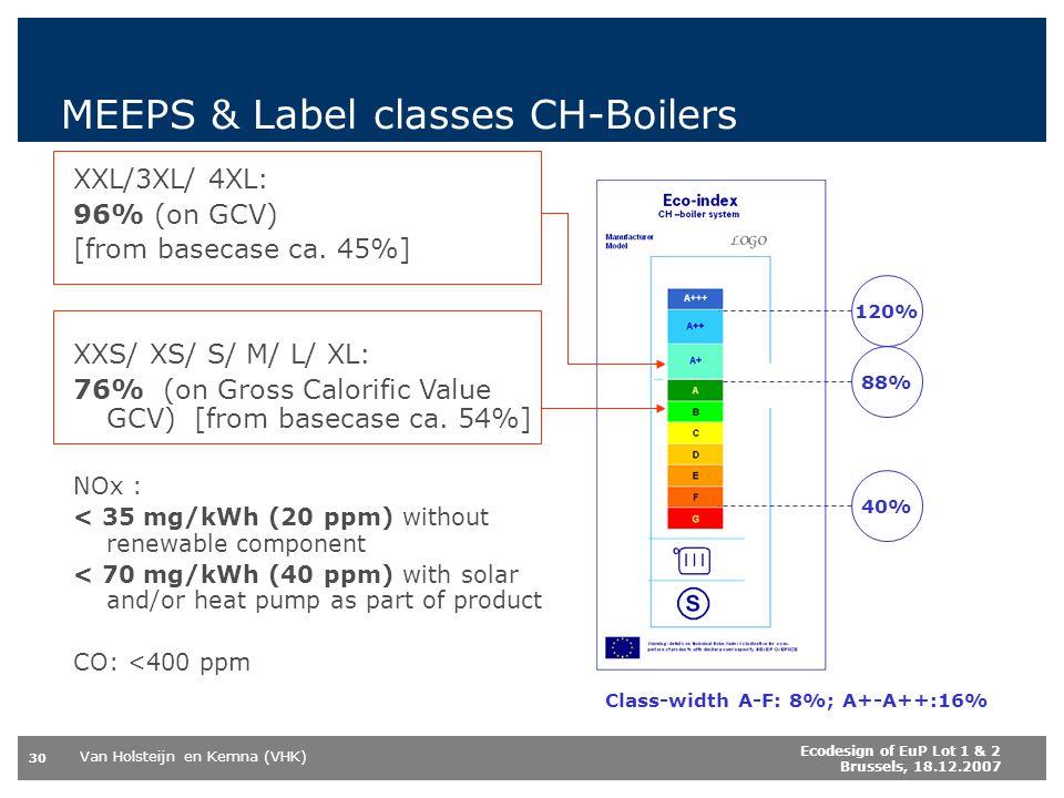 Van Holsteijn en Kemna (VHK) 30 Ecodesign of EuP Lot 1 & 2 Brussels, 18.12.2007 MEEPS & Label classes CH-Boilers XXL/3XL/ 4XL: 96% (on GCV) [from basecase ca.