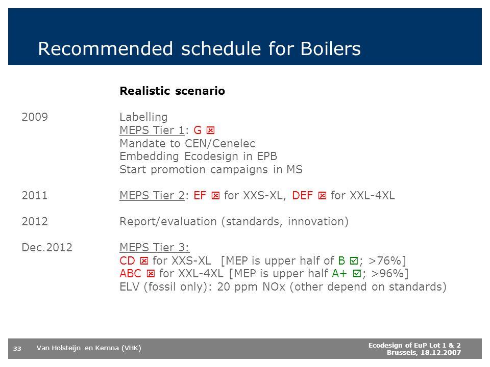 Van Holsteijn en Kemna (VHK) 33 Ecodesign of EuP Lot 1 & 2 Brussels, 18.12.2007 Recommended schedule for Boilers Realistic scenario 2009 Labelling MEP