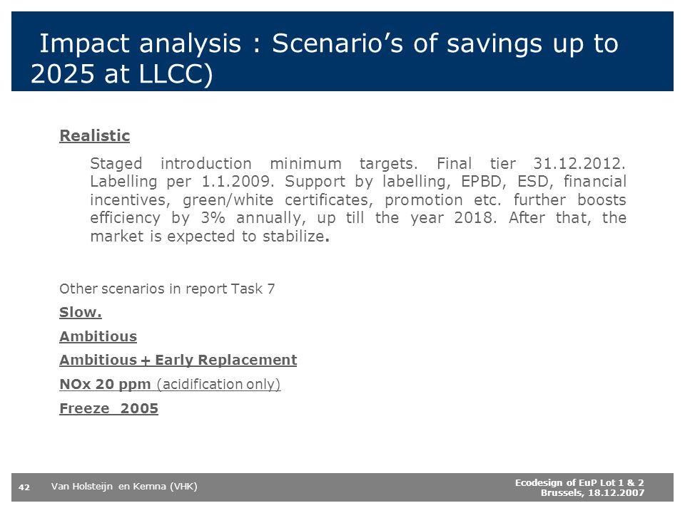Van Holsteijn en Kemna (VHK) 42 Ecodesign of EuP Lot 1 & 2 Brussels, 18.12.2007 Impact analysis : Scenarios of savings up to 2025 at LLCC) Realistic Staged introduction minimum targets.