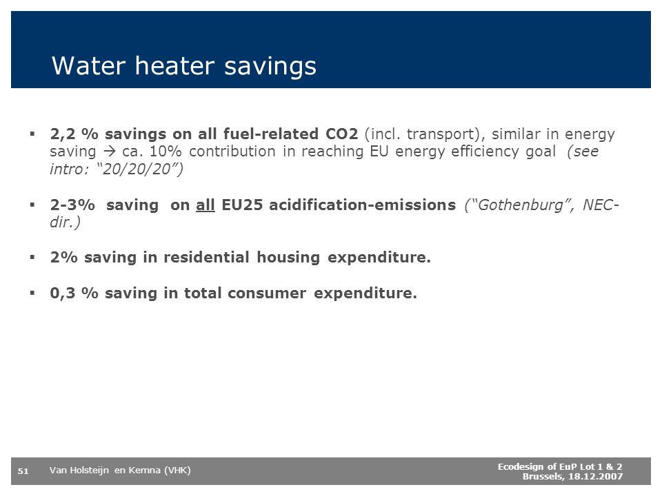 Van Holsteijn en Kemna (VHK) 51 Ecodesign of EuP Lot 1 & 2 Brussels, 18.12.2007 2,2 % savings on all fuel-related CO2 (incl. transport), similar in en