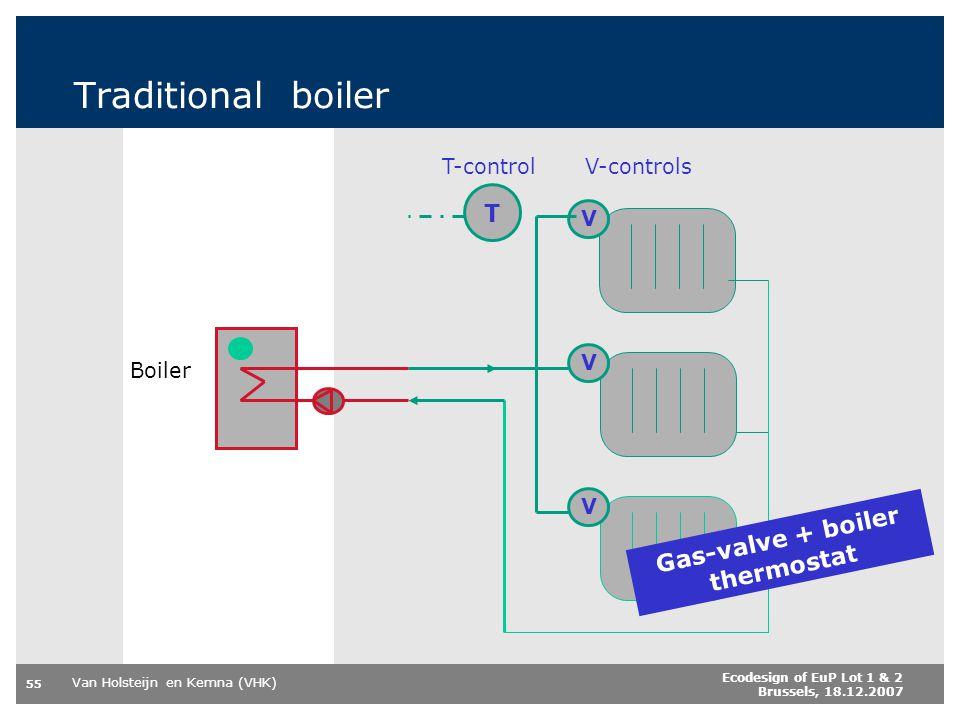 Van Holsteijn en Kemna (VHK) 55 Ecodesign of EuP Lot 1 & 2 Brussels, 18.12.2007 Traditional boiler V V V T Boiler T-controlV-controls Gas-valve + boil