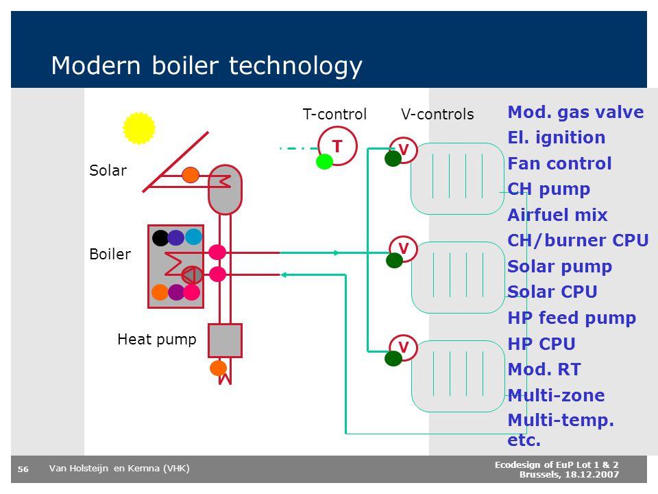 Van Holsteijn en Kemna (VHK) 56 Ecodesign of EuP Lot 1 & 2 Brussels, 18.12.2007 Modern boiler technology V V V T Solar Boiler Heat pump T-controlV-controls Mod.