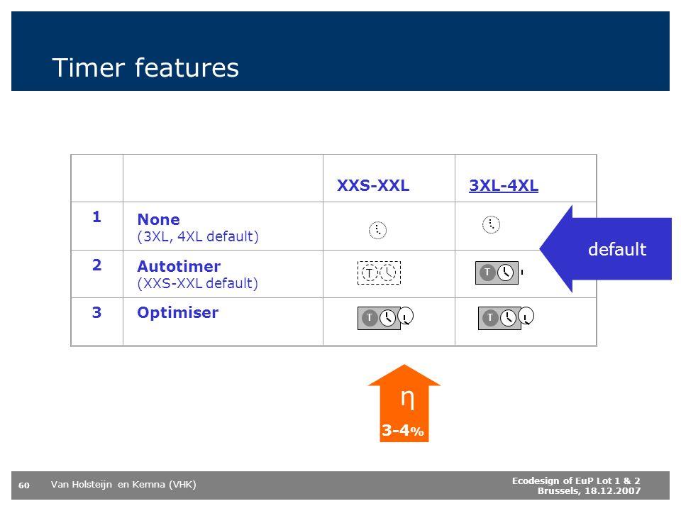 Van Holsteijn en Kemna (VHK) 60 Ecodesign of EuP Lot 1 & 2 Brussels, 18.12.2007 Timer features XXS-XXL 3XL-4XL 1 None (3XL, 4XL default) 2 Autotimer (