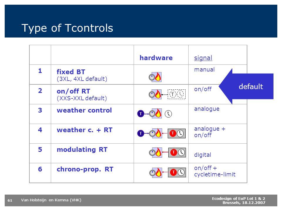 Van Holsteijn en Kemna (VHK) 61 Ecodesign of EuP Lot 1 & 2 Brussels, 18.12.2007 Type of Tcontrols hardware signal 1 fixed BT (3XL, 4XL default) manual 2 on/off RT (XXS-XXL default) on/off 3weather control analogue 4weather c.