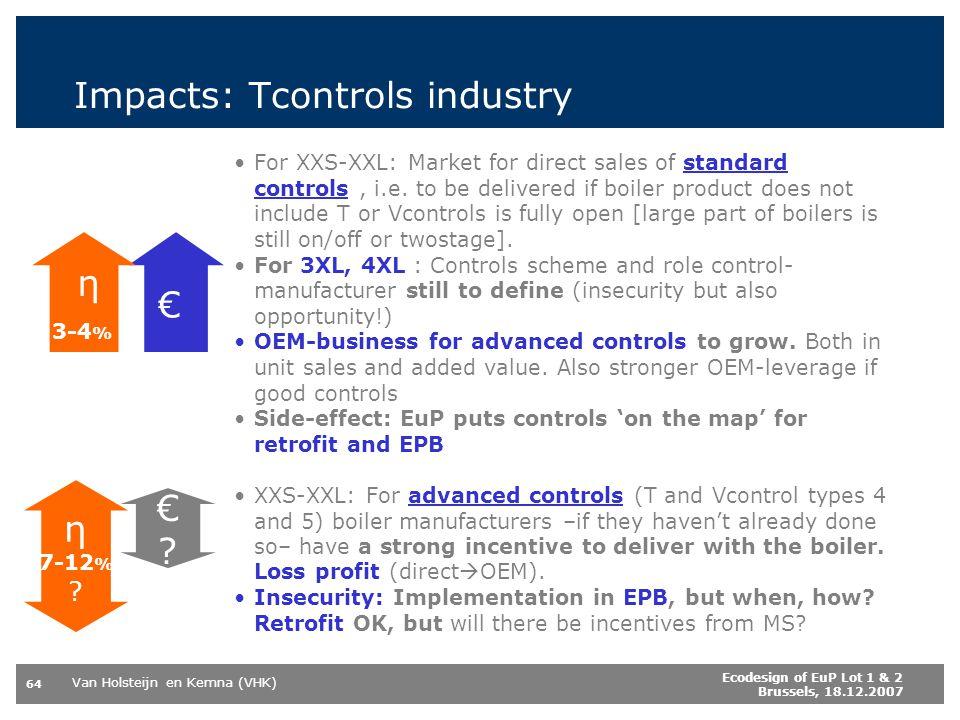 Van Holsteijn en Kemna (VHK) 64 Ecodesign of EuP Lot 1 & 2 Brussels, 18.12.2007 Impacts: Tcontrols industry For XXS-XXL: Market for direct sales of standard controls, i.e.