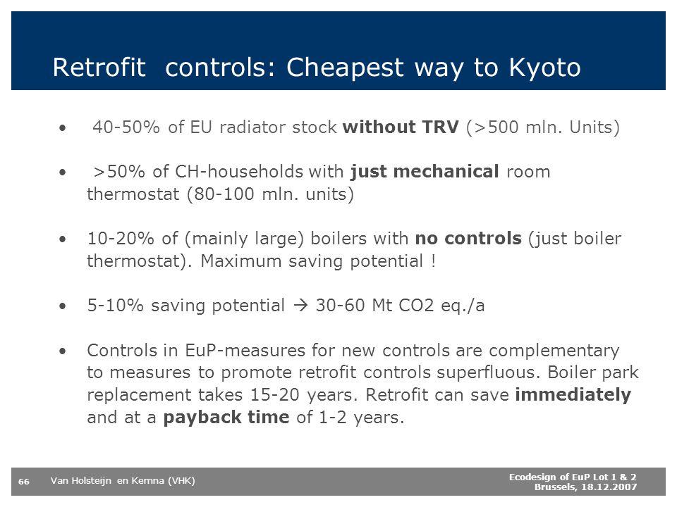 Van Holsteijn en Kemna (VHK) 66 Ecodesign of EuP Lot 1 & 2 Brussels, 18.12.2007 Retrofit controls: Cheapest way to Kyoto 40-50% of EU radiator stock without TRV (>500 mln.