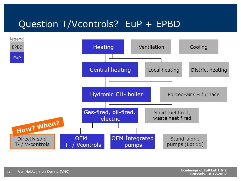Van Holsteijn en Kemna (VHK) 67 Ecodesign of EuP Lot 1 & 2 Brussels, 18.12.2007 Question T/Vcontrols? EuP + EPBD Heating CoolingVentilation Central he