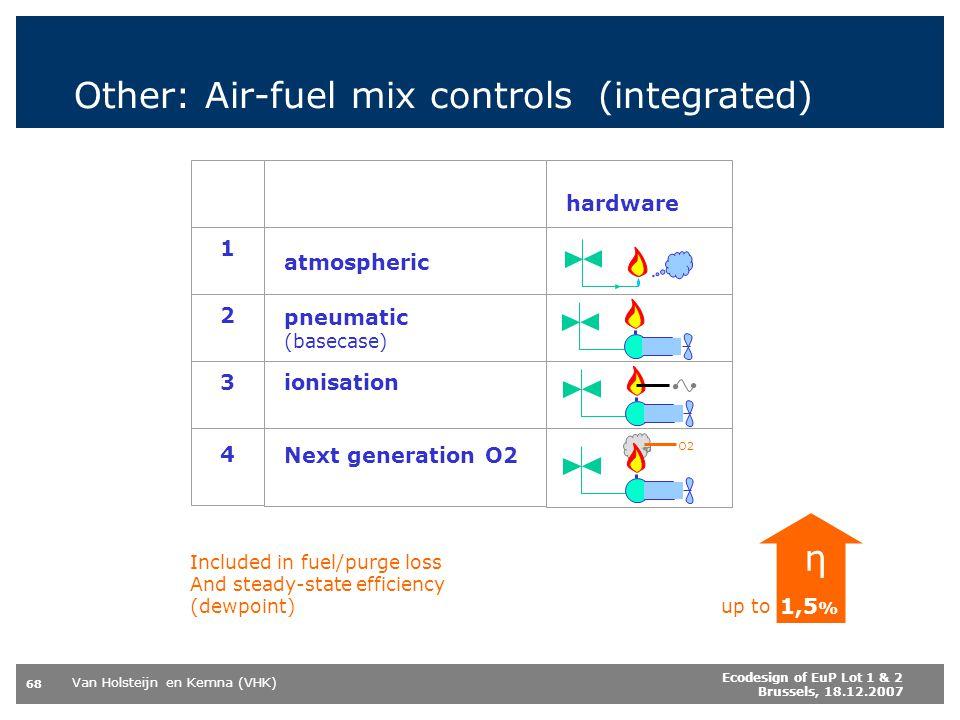 Van Holsteijn en Kemna (VHK) 68 Ecodesign of EuP Lot 1 & 2 Brussels, 18.12.2007 Other: Air-fuel mix controls (integrated) hardware 1 atmospheric 2 pne
