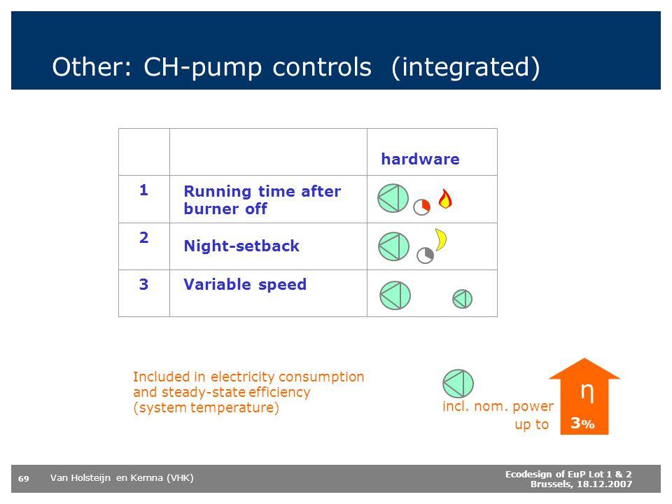 Van Holsteijn en Kemna (VHK) 69 Ecodesign of EuP Lot 1 & 2 Brussels, 18.12.2007 Other: CH-pump controls (integrated) hardware 1 Running time after bur