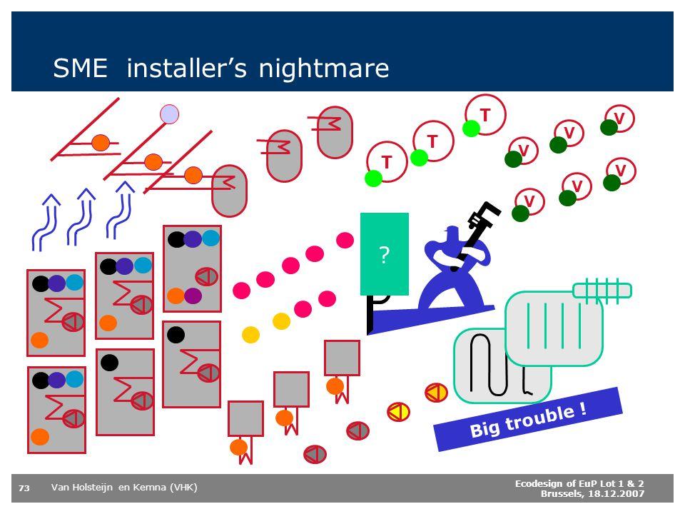 Van Holsteijn en Kemna (VHK) 73 Ecodesign of EuP Lot 1 & 2 Brussels, 18.12.2007 SME installers nightmare T VV T VVVV T .