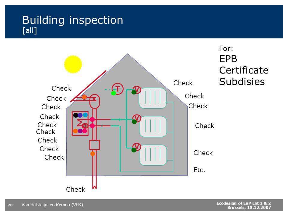 Van Holsteijn en Kemna (VHK) 78 Ecodesign of EuP Lot 1 & 2 Brussels, 18.12.2007 Building inspection [all] V V V T Check Etc.