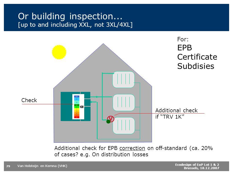 Van Holsteijn en Kemna (VHK) 79 Ecodesign of EuP Lot 1 & 2 Brussels, 18.12.2007 Or building inspection...