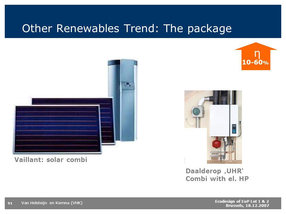 Van Holsteijn en Kemna (VHK) 91 Ecodesign of EuP Lot 1 & 2 Brussels, 18.12.2007 Other Renewables Trend: The package Vaillant: solar combi Daalderop UH