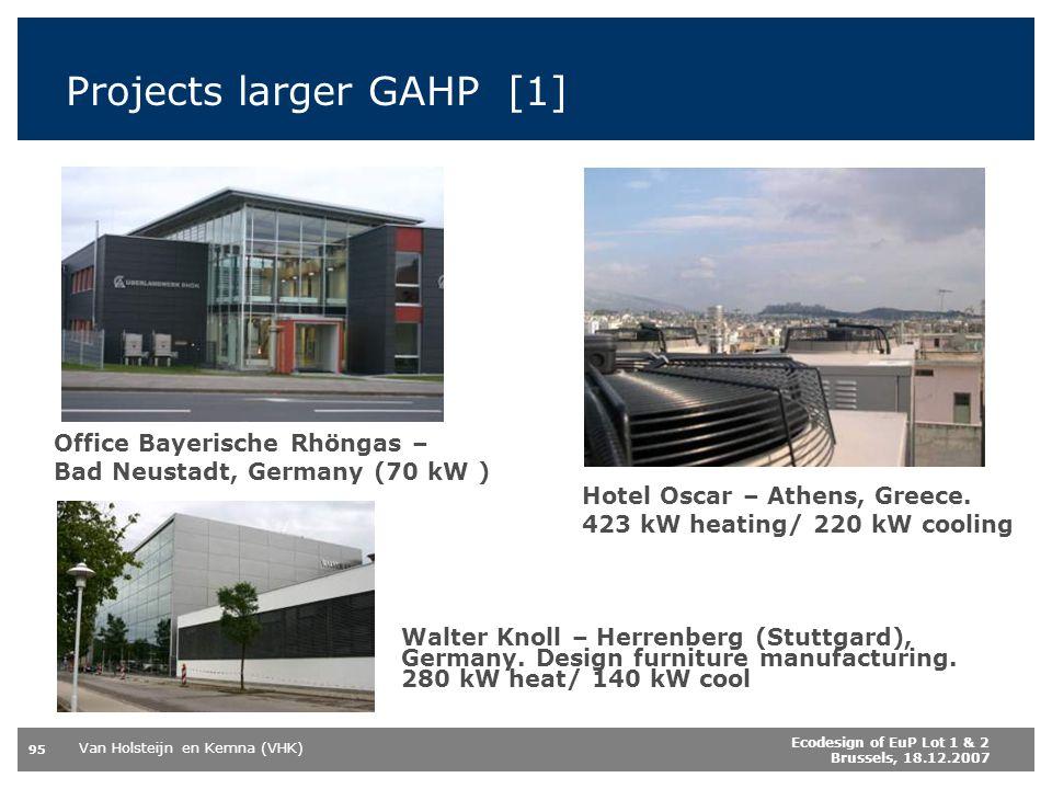 Van Holsteijn en Kemna (VHK) 95 Ecodesign of EuP Lot 1 & 2 Brussels, 18.12.2007 Office Bayerische Rhöngas – Bad Neustadt, Germany (70 kW ) Projects larger GAHP [1] Hotel Oscar – Athens, Greece.