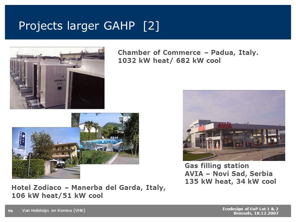 Van Holsteijn en Kemna (VHK) 96 Ecodesign of EuP Lot 1 & 2 Brussels, 18.12.2007 Chamber of Commerce – Padua, Italy. 1032 kW heat/ 682 kW cool Hotel Zo