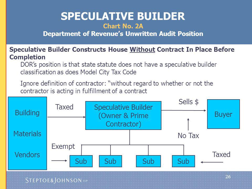 26 Buyer Speculative Builder (Owner & Prime Contractor) Sub No Tax Sells $ Building Materials Vendors Taxed Exempt Taxed SPECULATIVE BUILDER Chart No.