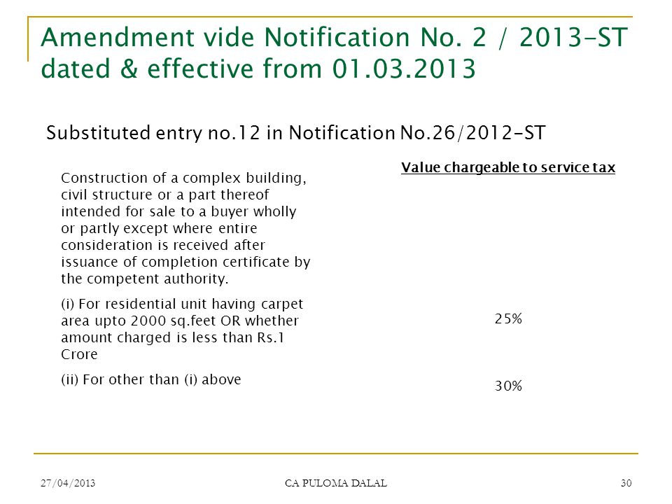 27/04/2013 CA PULOMA DALAL 30 Amendment vide Notification No. 2 / 2013-ST dated & effective from 01.03.2013 Construction of a complex building, civil