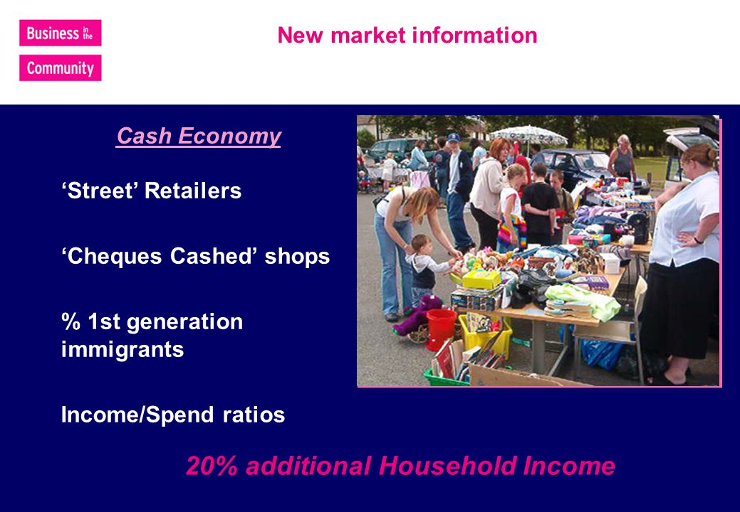 New market information Cash Economy Street Retailers Cheques Cashed shops % 1st generation immigrants Income/Spend ratios 20% additional Household Income