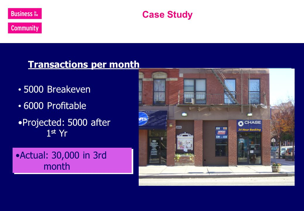 Case Study Transactions per month 5000 Breakeven 6000 Profitable Projected: 5000 after 1 st Yr Actual: 30,000 in 3rd month