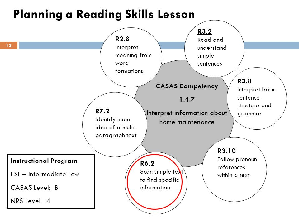 Planning a Reading Skills Lesson 12 CASAS Competency 1.4.7 Interpret information about home maintenance R2.8 Interpret meaning from word formations R3