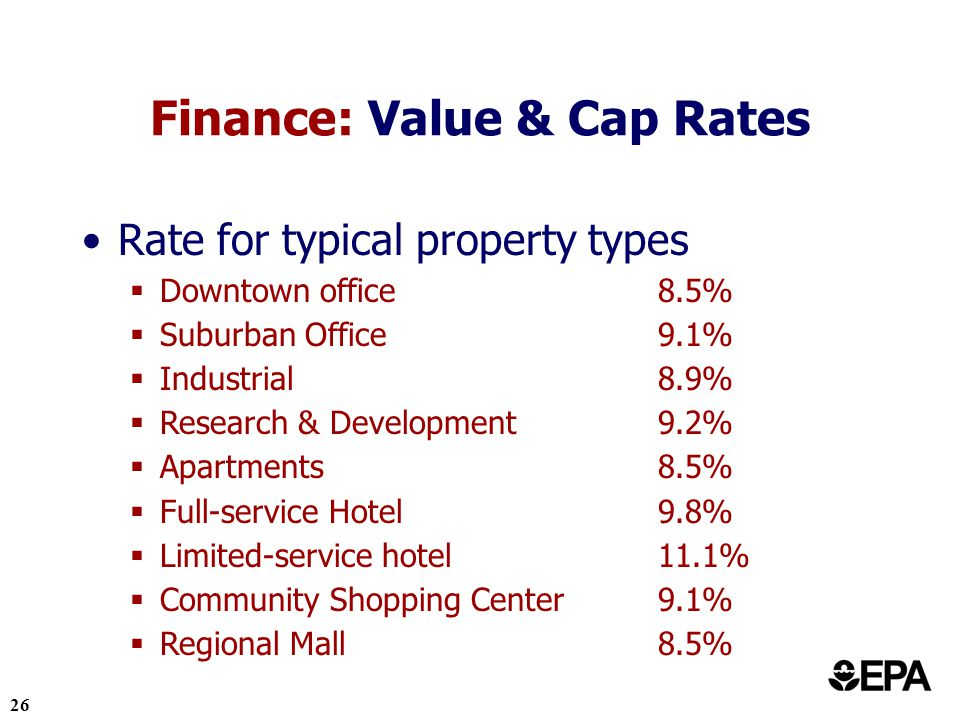 26 Finance: Value & Cap Rates Rate for typical property types Downtown office8.5% Suburban Office9.1% Industrial8.9% Research & Development9.2% Apartments8.5% Full-service Hotel9.8% Limited-service hotel11.1% Community Shopping Center9.1% Regional Mall8.5%