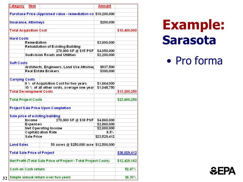 32 Example: Sarasota Pro forma