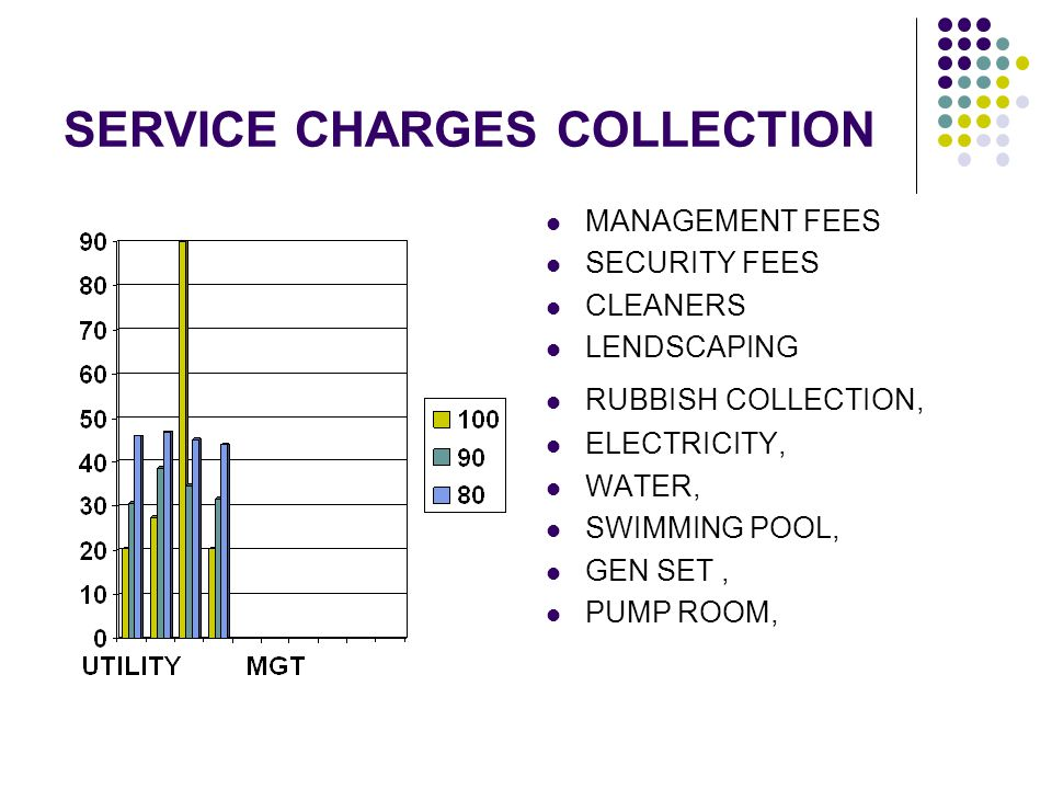 SERVICE CHARGES COLLECTION MANAGEMENT FEES SECURITY FEES CLEANERS LENDSCAPING RUBBISH COLLECTION, ELECTRICITY, WATER, SWIMMING POOL, GEN SET, PUMP ROO