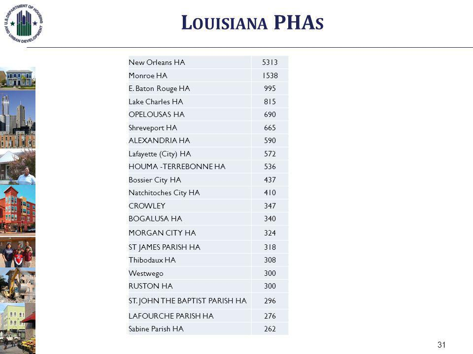 L OUISIANA PHA S 31 New Orleans HA5313 Monroe HA1538 E. Baton Rouge HA995 Lake Charles HA815 OPELOUSAS HA690 Shreveport HA665 ALEXANDRIA HA590 Lafayet