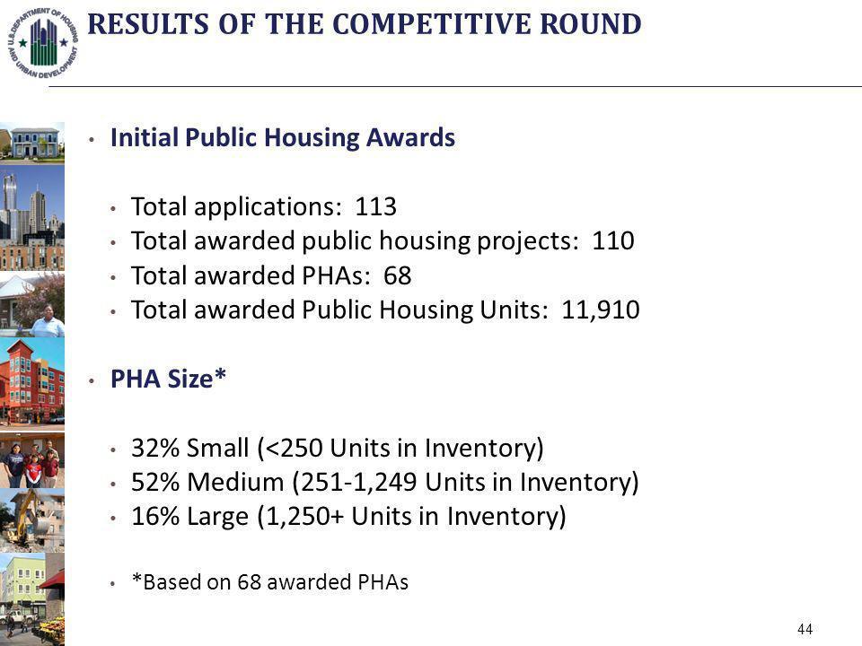 Initial Public Housing Awards Total applications: 113 Total awarded public housing projects: 110 Total awarded PHAs: 68 Total awarded Public Housing U