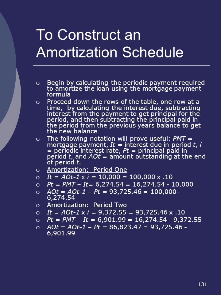131 To Construct an Amortization Schedule Begin by calculating the periodic payment required to amortize the loan using the mortgage payment formula P