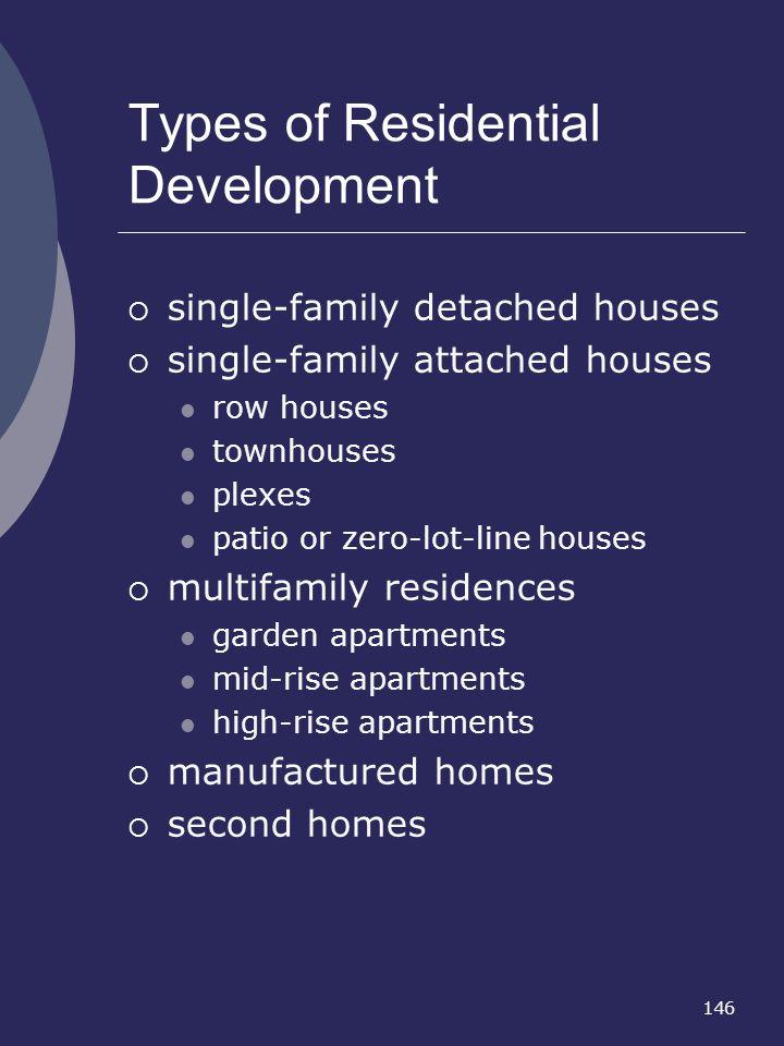 146 Types of Residential Development single-family detached houses single-family attached houses row houses townhouses plexes patio or zero-lot-line h