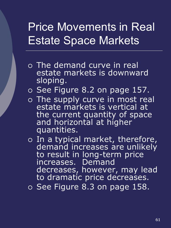 61 Price Movements in Real Estate Space Markets The demand curve in real estate markets is downward sloping. See Figure 8.2 on page 157. The supply cu
