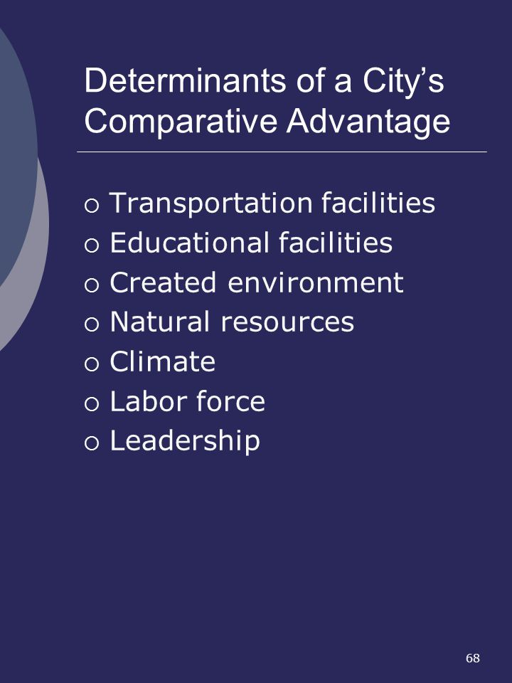 68 Determinants of a Citys Comparative Advantage Transportation facilities Educational facilities Created environment Natural resources Climate Labor