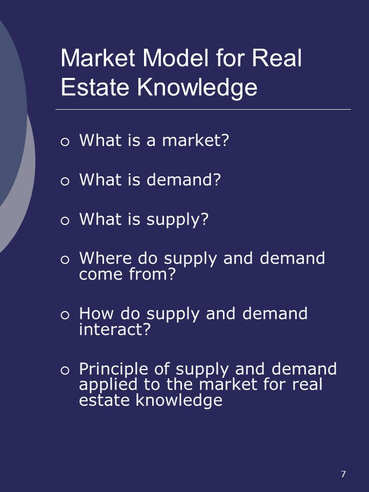 58 Understanding Real Estate Markets Chapter 8