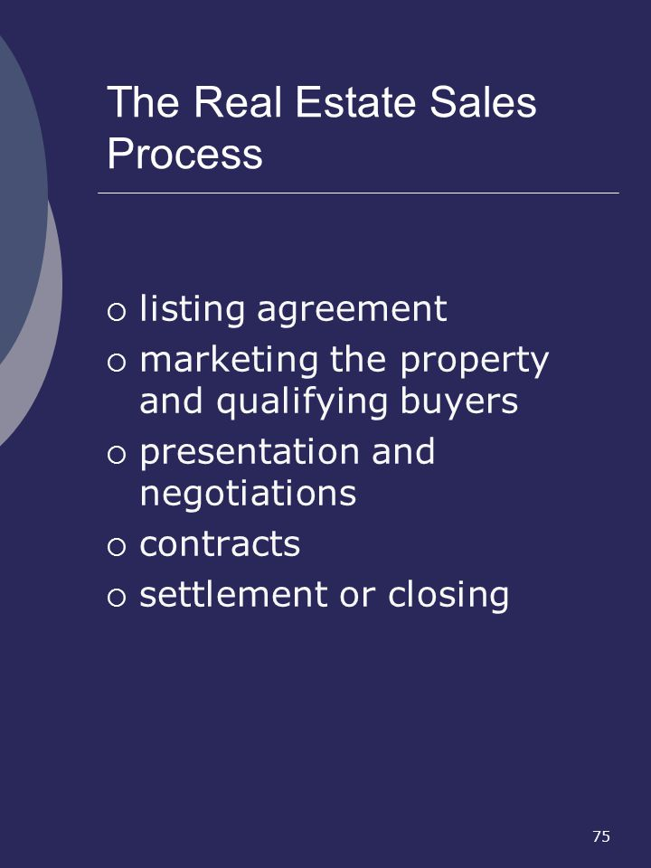 75 The Real Estate Sales Process listing agreement marketing the property and qualifying buyers presentation and negotiations contracts settlement or